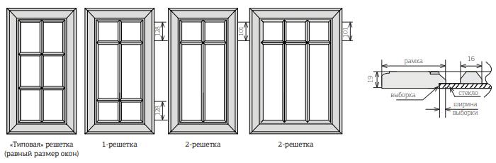 решетки для фасадов узкие