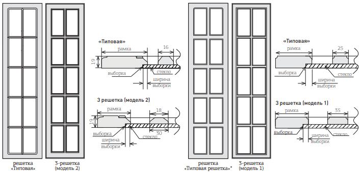решетки на дверях