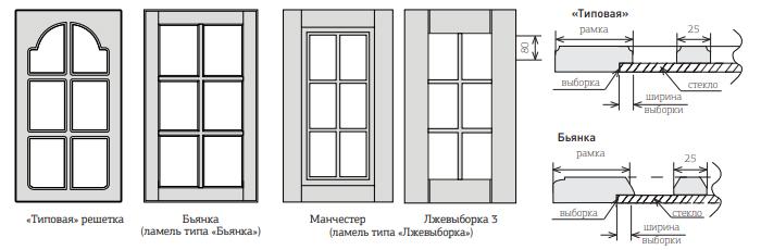 решетка для фасада широкая
